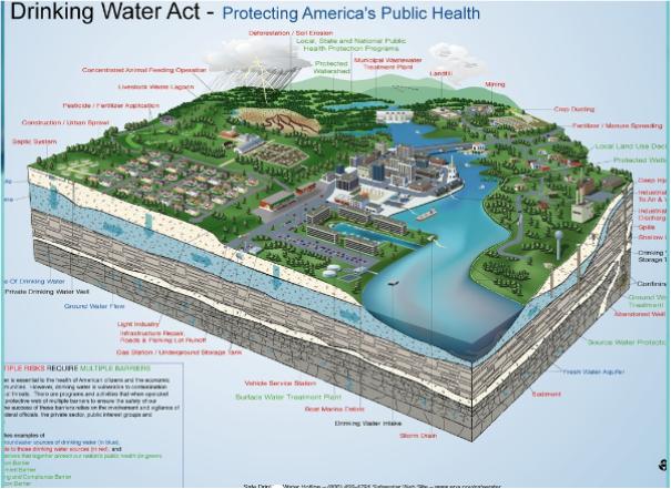 safe drinking water image